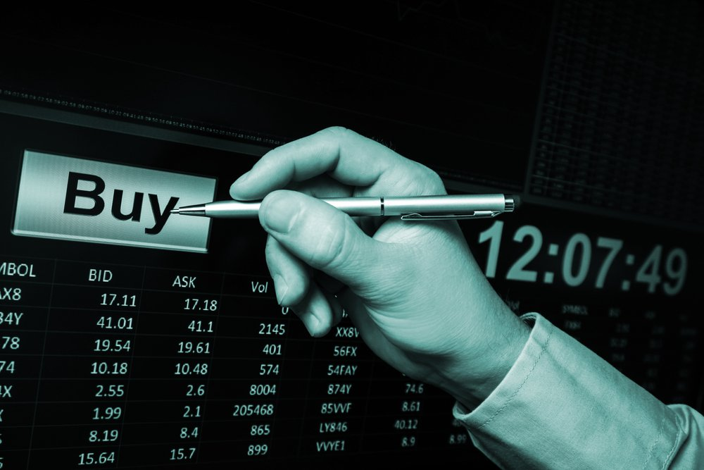 best way to day trade stocks